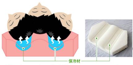 枕の良い点③快適に寝られる温度